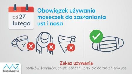 Nakaz noszenia maseczek w miejscach publicznych